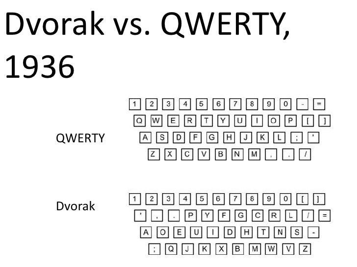24000 days of ux for Mobel dvorak