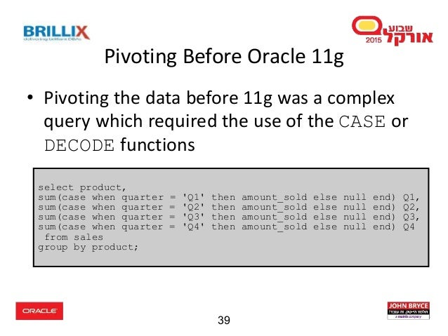 Oracle Database Advanced Querying