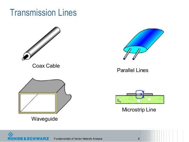 Signal Integrity Testing With Vector Network Analyzer 638 Cb Agenda Cogx