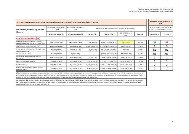 Miguel A Martín de la Nava y Ofic Eval Mtos SES InsCard y FEVI red, + - DM2 [Dapagl vs Pl], 17m, 18-abr-2021 9 Tabla nnt-2...