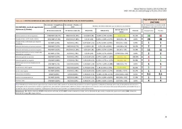 Manuel Martínez Castaño y Ofic Eval Mtos SES DM2 + RCV alto, tto estánd [Empagl vs Pl], 33m, 10-oct-2015 8 Tto estándar + ...