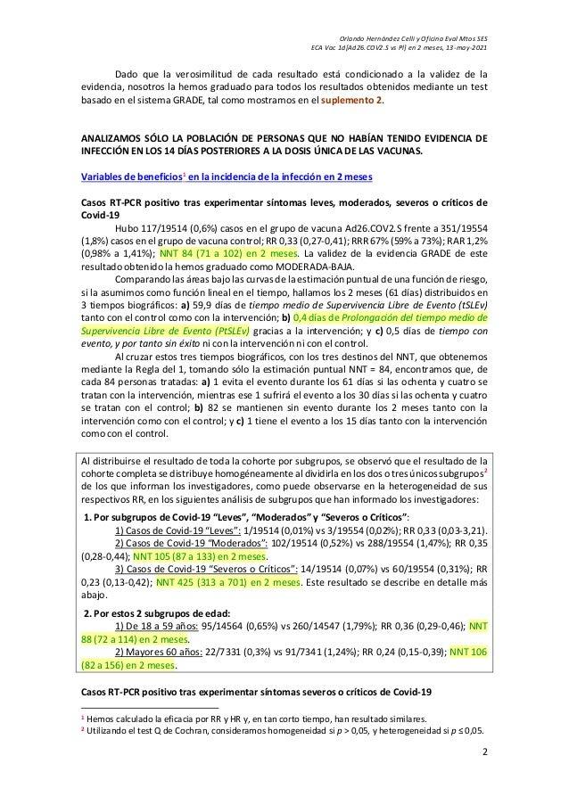 Orlando Hernández Celli y Oficina Eval Mtos SES ECA Vac 1d[Ad26.COV2.S vs Pl] en 2 meses, 13-may-2021 2 Dado que la verosi...