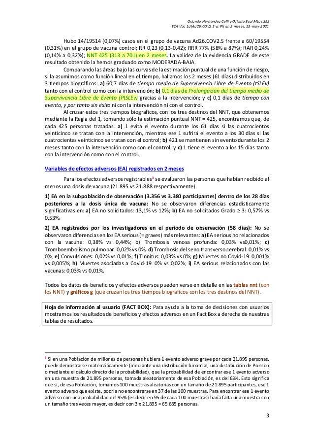 Orlando Hernández Celli y Oficina Eval Mtos SES ECA Vac 1d[Ad26.COV2.S vs Pl] en 2 meses, 13-may-2021 3 Hubo 14/19514 (0,0...