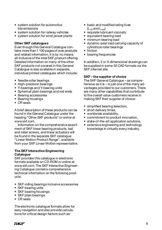 Thông số kỹ thuật vòng bi skf, Catalogue vòng bi skf, skf