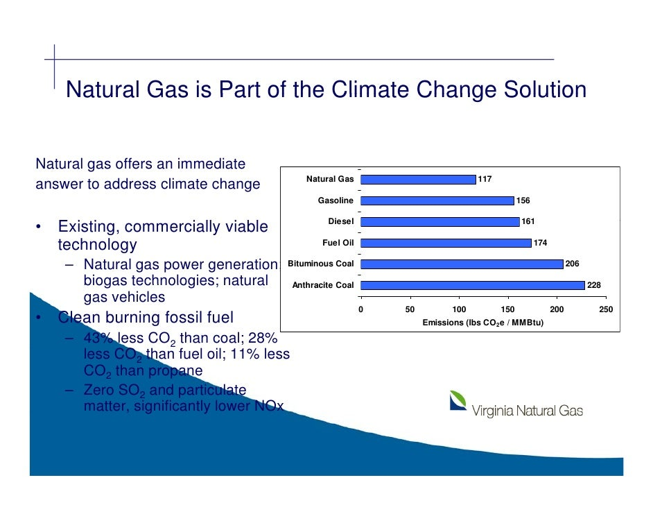 Virginia Natural Gas Number