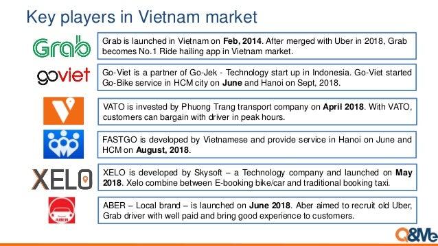 Vietnam ride sharing apps trend (Oct 2018)