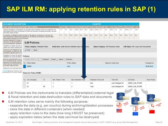 November 15, 2017 Nico Kuijper | Data governance and management aspects around data privacy in SAP | VNSG Focus group Data...