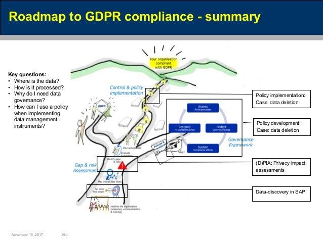 gdpr sap practical data governance management activities. Black Bedroom Furniture Sets. Home Design Ideas