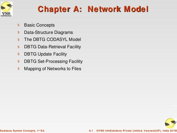 Chapter A: Network Model             s Basic Concepts             s Data-Structure Diagrams             s The DBTG CODASYL...