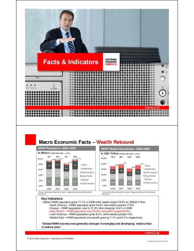 World Wealth Management Trends & The Vietnam Market Slide 3