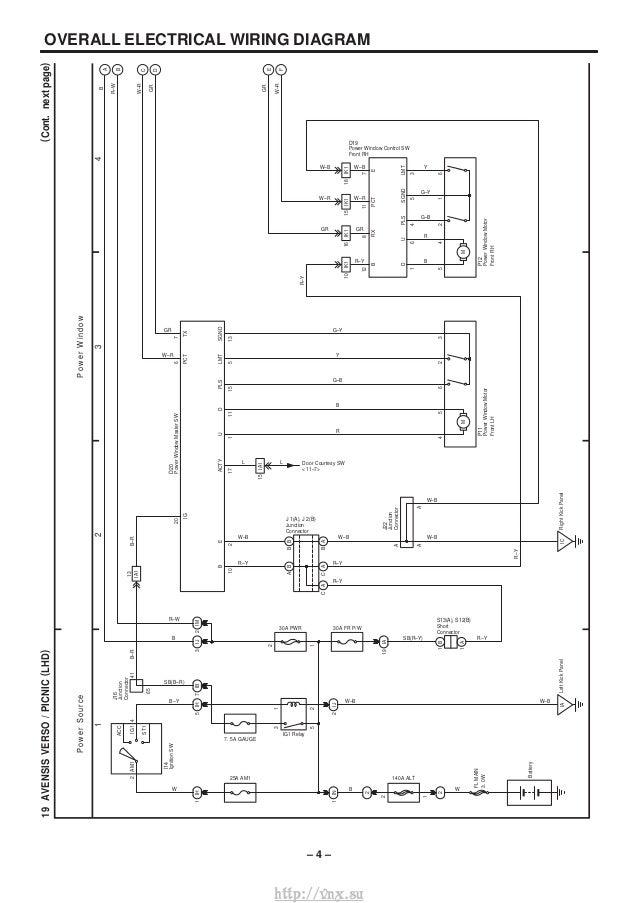 sisversopicnicewd 568e 450e rh slideshare net