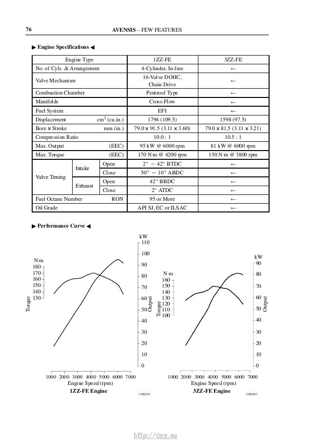 vnx su avensis-main-characteristics-2000