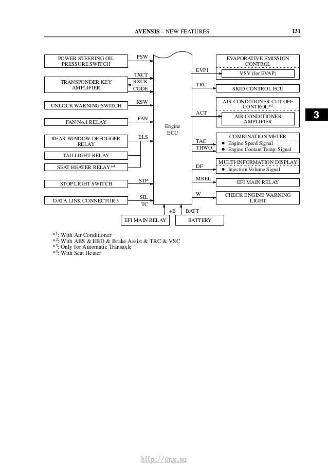 vnx.su avensis-main-characteristics-2000