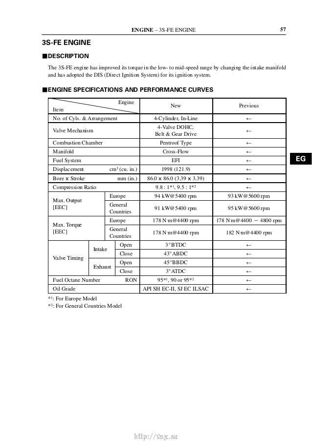 vnx su avensis-main-characteristics-1997-2003