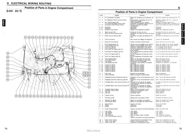 vnx.su avensis corona-1997_electrical_wiring_diagram