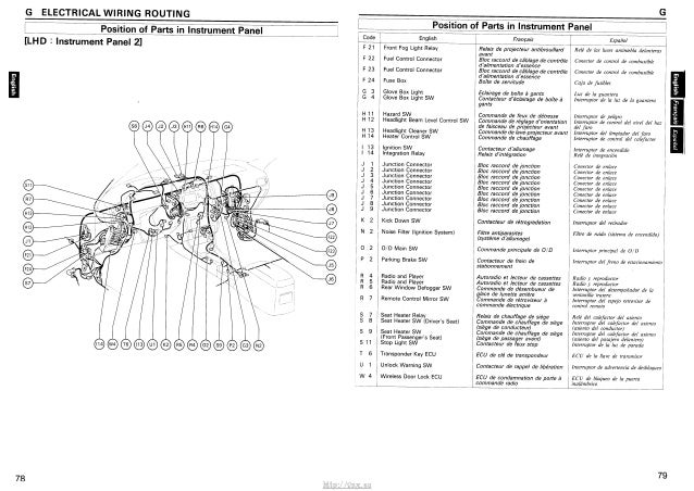 Service manual [Service Manuals Schematics 1987 Porsche