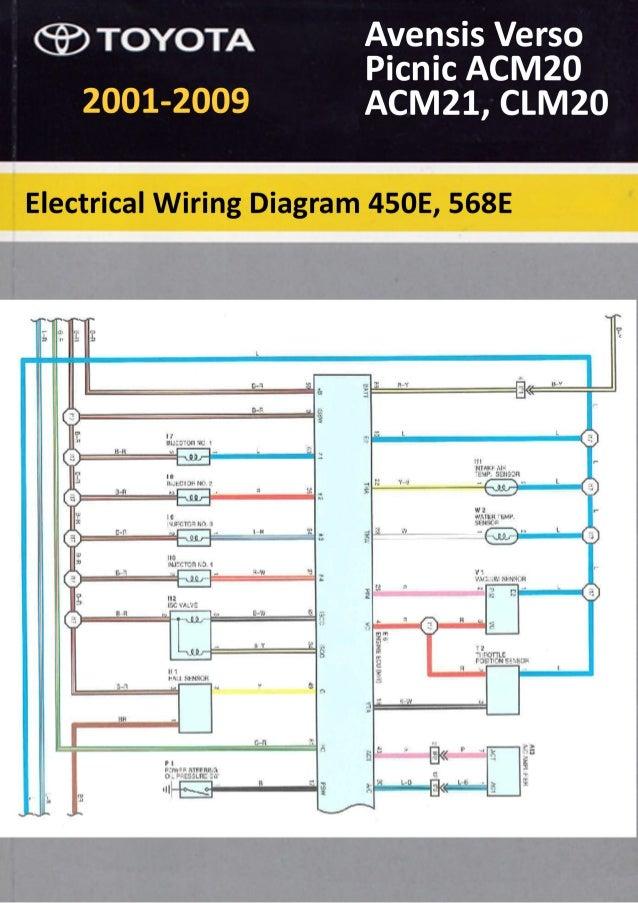 vnx su avensis verso picnic ewd 568e 450e rh slideshare net Toyota Camry Electrical Wiring Diagram Toyota Wiring Harness Diagram