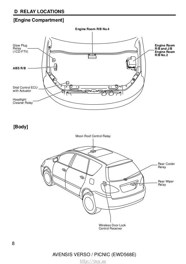14: Toyota Picnic Fuse Box Diagram At Johnprice.co