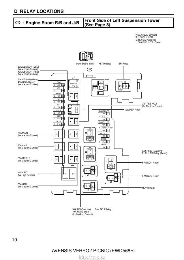 1987 Toyotum Fuse Panel Diagram