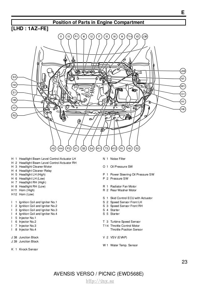 2000 Jeep Tj Tail Light Wiring Diagram. Jeep. Auto Wiring