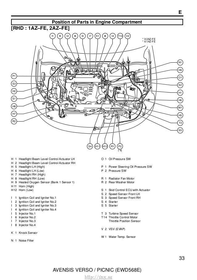 toyota picnic engine diagram toyota wiring diagrams