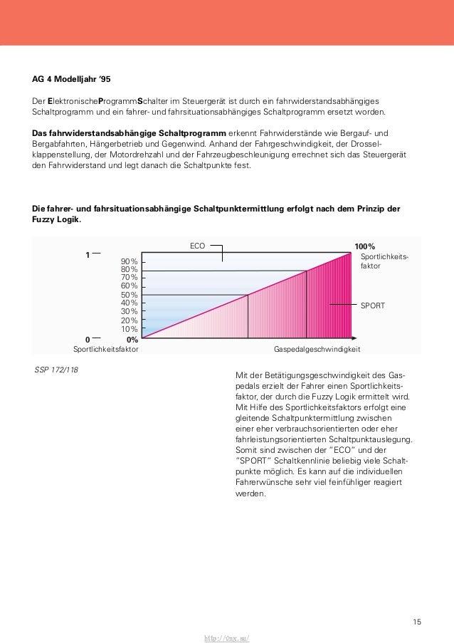 Charmant Schaltprogramm Frei Bilder - Die Besten Elektrischen ...