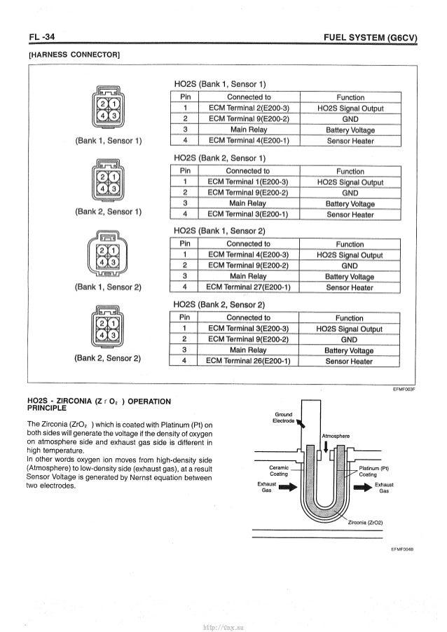 Vnx.su terracan service_manual_2005