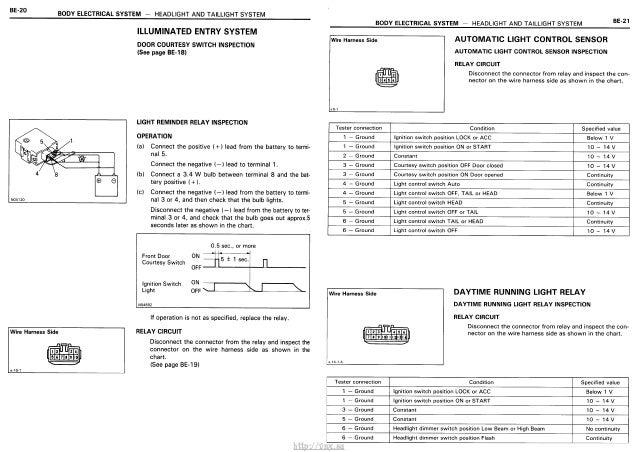 //vnx.su/ Electrical Wiring Diagrams Toyota Carina E / Corona on
