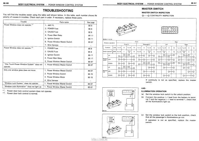 Marvelous Toyota Carina E Fuse Diagram Wiring Diagram Database Wiring Cloud Hisonuggs Outletorg