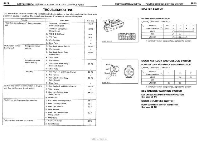 yaris power lock wire diagram explained wiring diagrams rh sbsun co