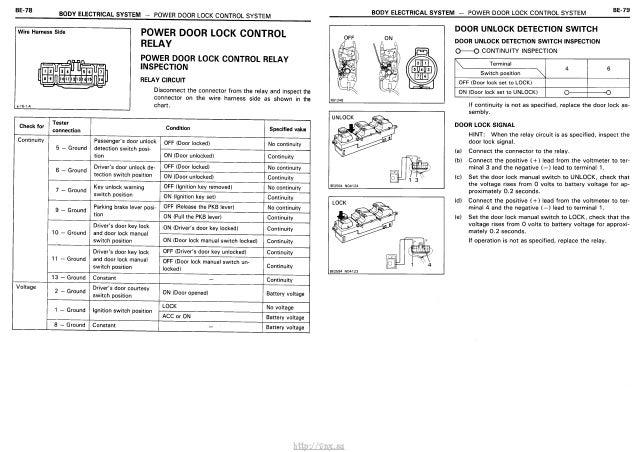 Toyota Carina Wiring Diagram Download