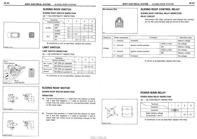 http://vnx.su/ Electrical Wiring Diagrams Toyota Carina E / CoronaSlideShare