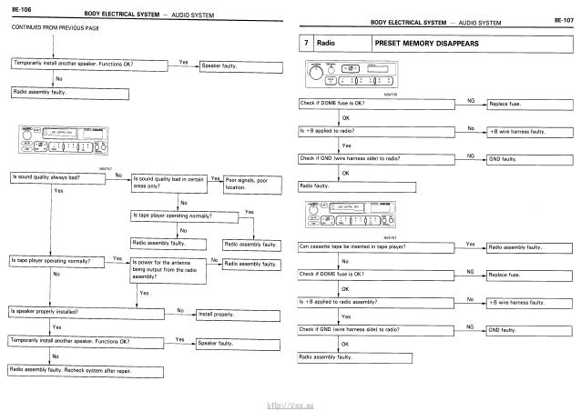 http://vnx.su/ Electrical Wiring Diagrams Toyota Carina E