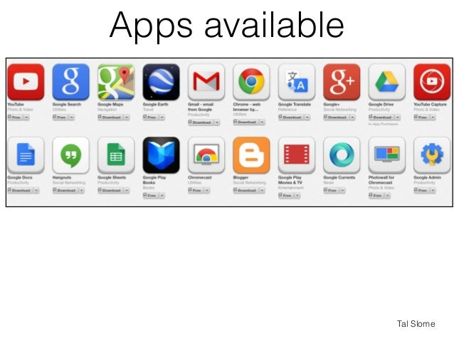 Google Apps for Education on iPad