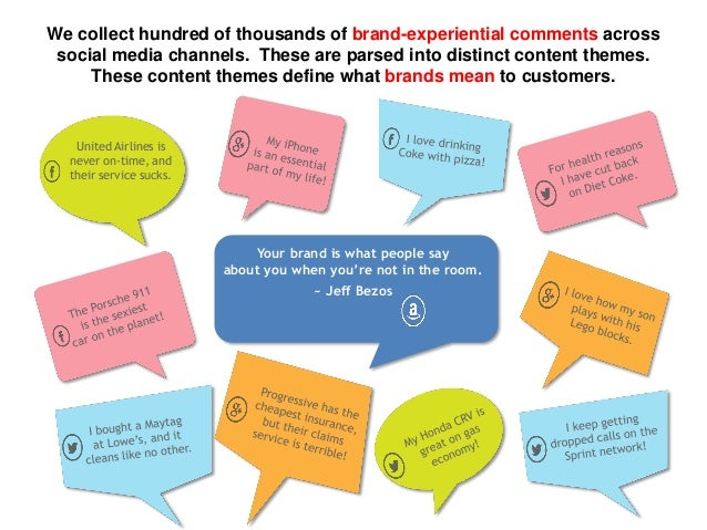 We collect hundred of thousands of brand-experiential comments across social media channels. These are parsed into distinc...