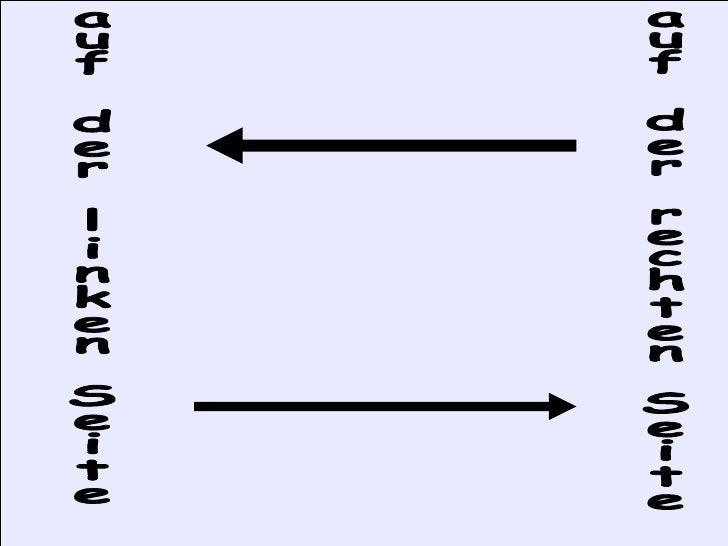 auf der linken Seite auf der rechten Seite