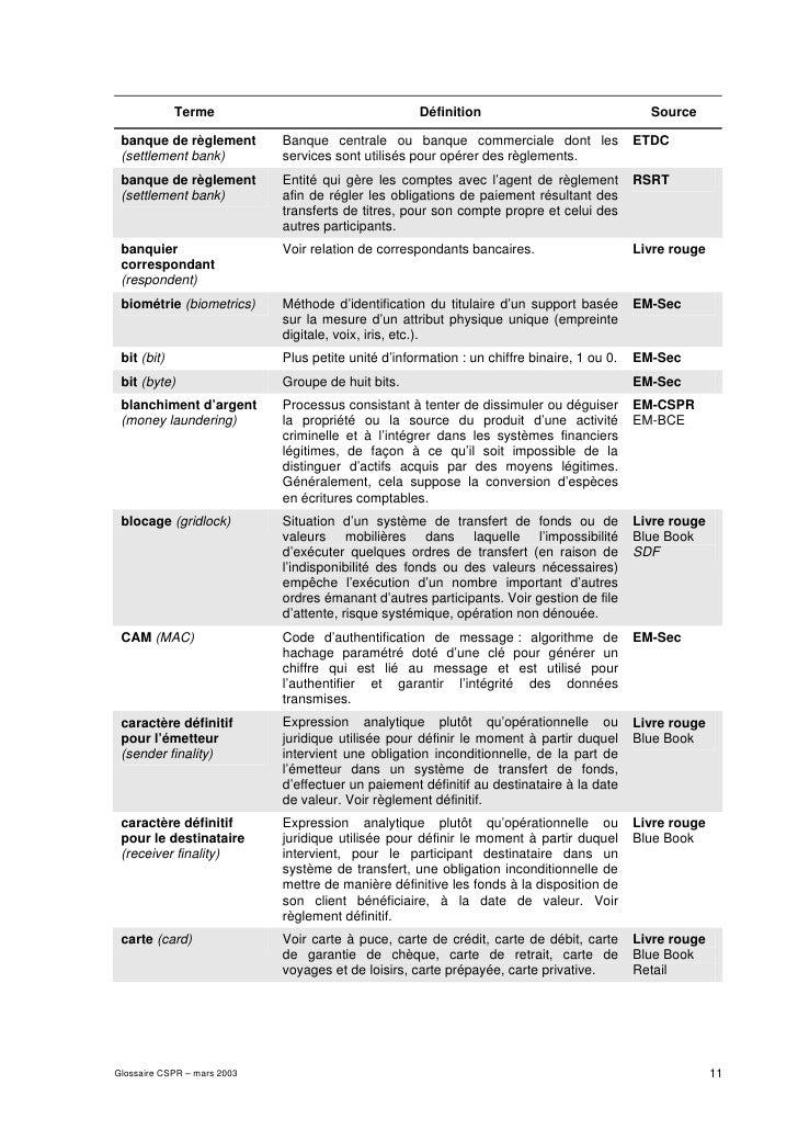 Vocabulaire mpayment for Chambre de compensation bancaire