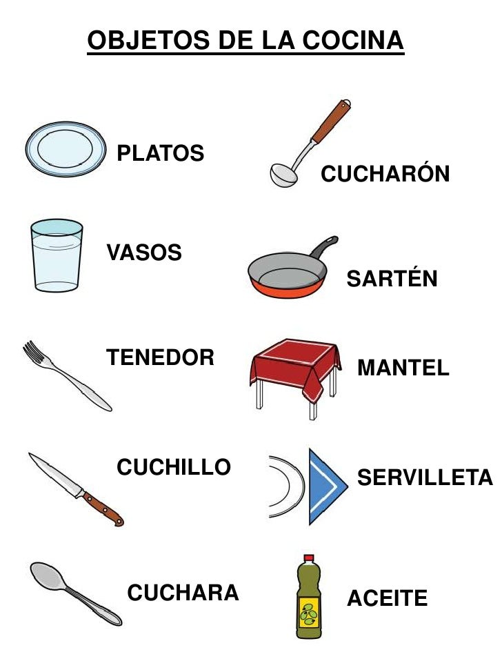 Vocabulario for Cocinas en ele
