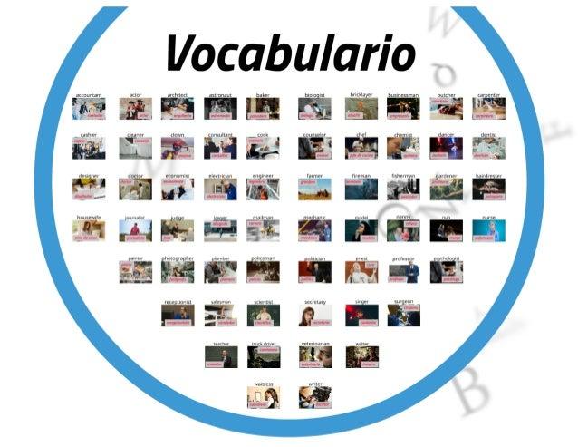 Vocabulario de las profesiones en inglés con imagenes PDF y ejercicio - Trabajos u Ocupaciones Slide 3