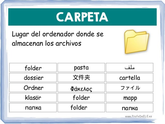 CARPETA Lugar del ordenador donde se almacenan los archivos folder 文件夹 cartella pasta dossier ΦάκελοςOrdner folderklasör フ...