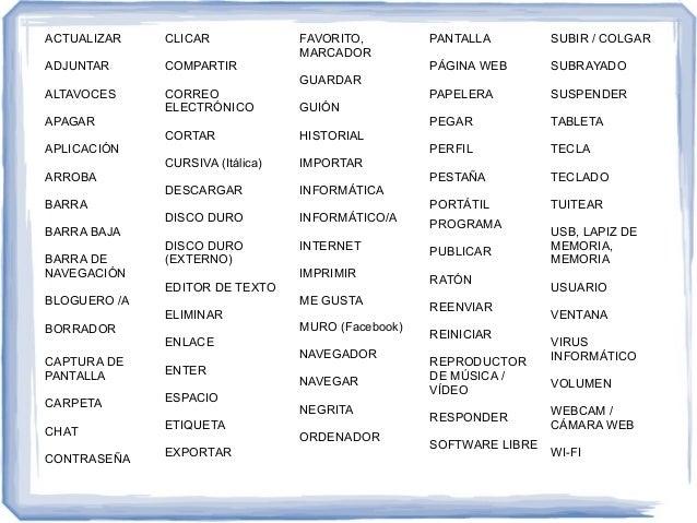 ACTUALIZAR ADJUNTAR ALTAVOCES APAGAR APLICACIÓN ARROBA BARRA BARRA BAJA BARRA DE NAVEGACIÓN BLOGUERO /A BORRADOR CAPTURA D...
