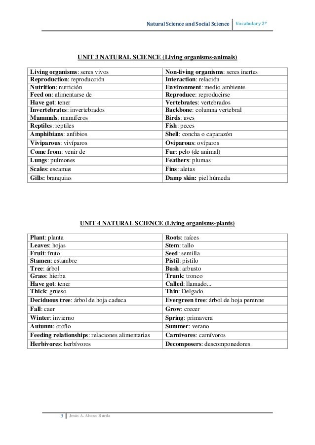 Vocabulary natural and social science (2º primaria)