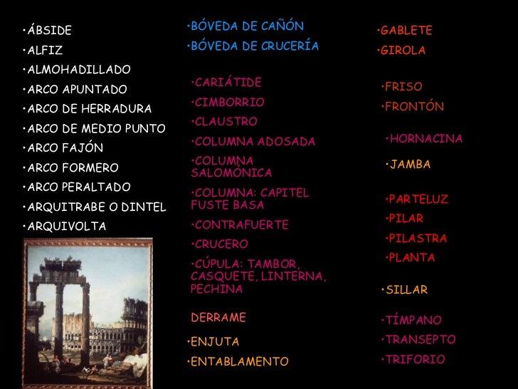 Vocabulario Historia del Arte (Selectividad) Slide 3
