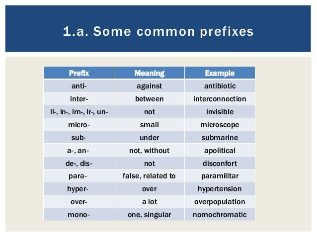 what does the suffix thesis mean