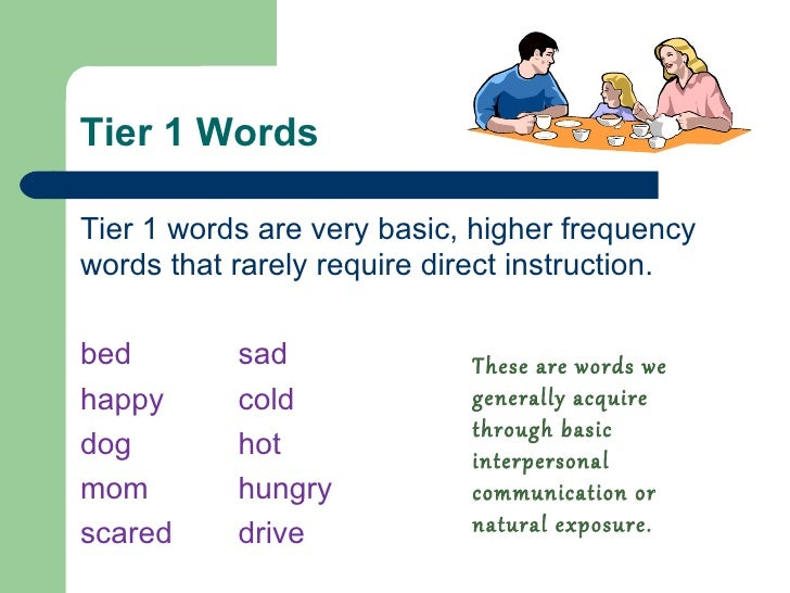vocabulary chapter 2 word tiers