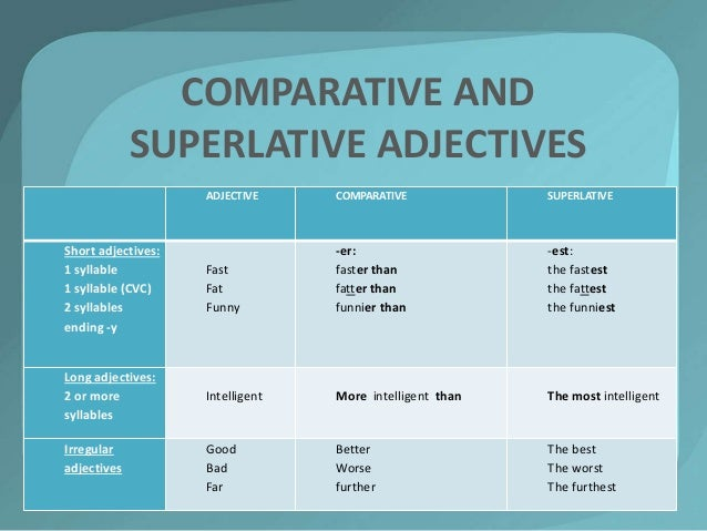 Vocabulary + comparative and superlative adjectives