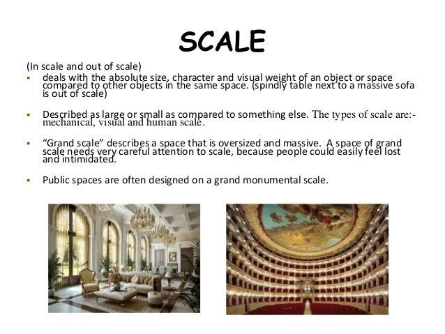 Vocabulary of interior design - Scale in interior design ...
