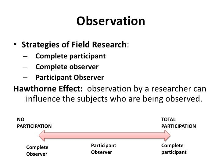 Observation<br />Strategies of Field Research:<br />Complete participant<br />Complete observer<br />Participant Observer<...