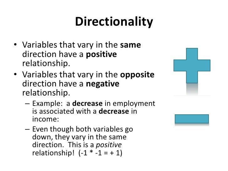 Directionality<br />Variables that vary in the same direction have a positive relationship.<br />Variables that vary in th...