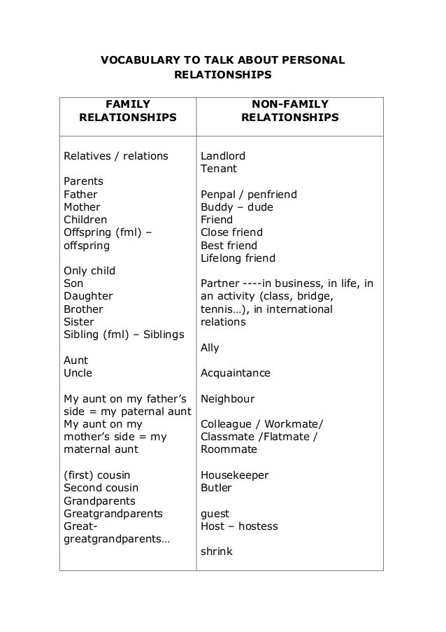 VOCABULARY TO TALK ABOUT PERSONAL                 RELATIONSHIPS       FAMILY                        NON-FAMILY   RELATIONS...
